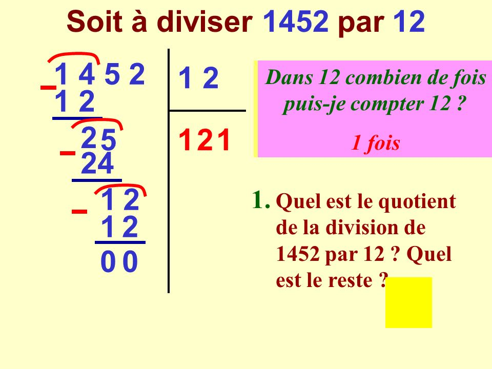 Soit à diviser 1452 par 12 1 4 5 2. 1 2. Dans 14 combien de fois puis-je compter 12 1 fois. Dans 12 combien de fois puis-je compter 12