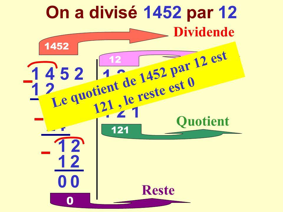 Le quotient de 1452 par 12 est 121 , le reste est 0