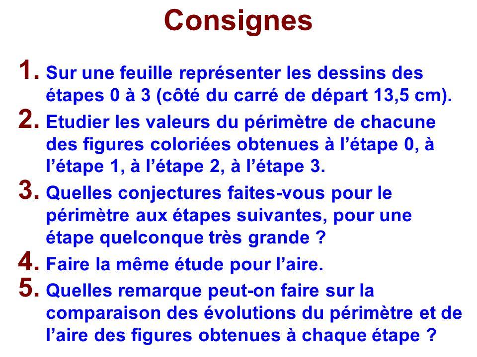 ConsignesSur une feuille représenter les dessins des étapes 0 à 3 (côté du carré de départ 13,5 cm).