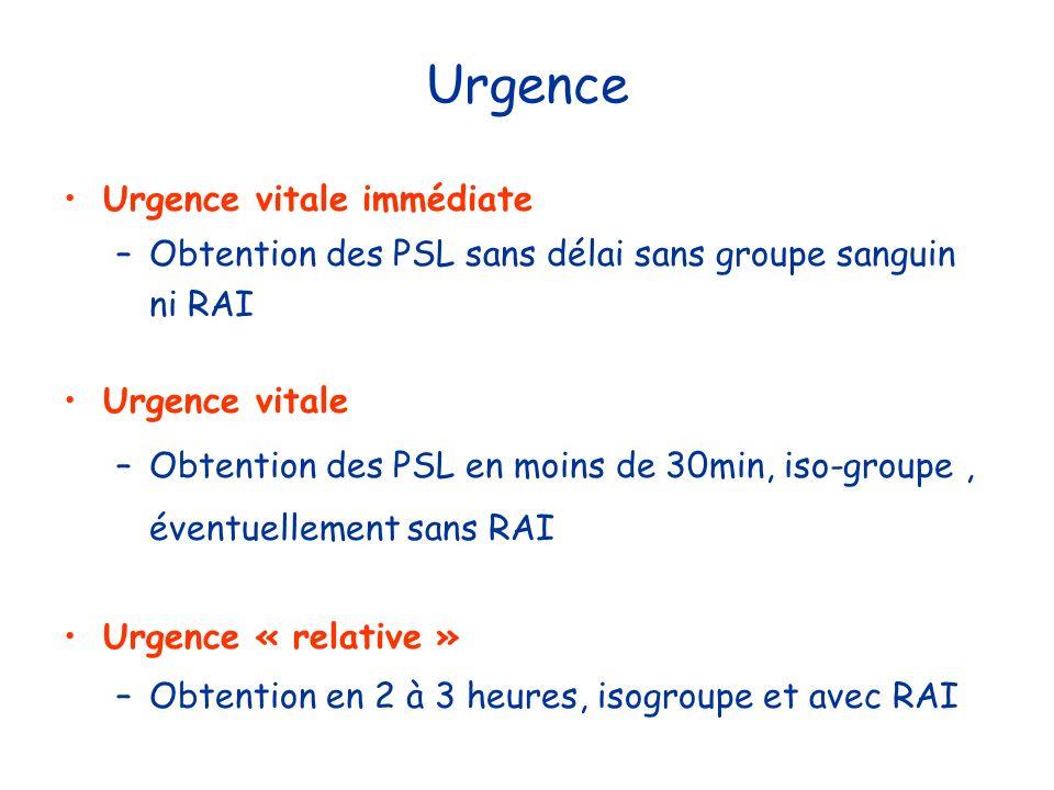 Urgence Urgence vitale immédiate