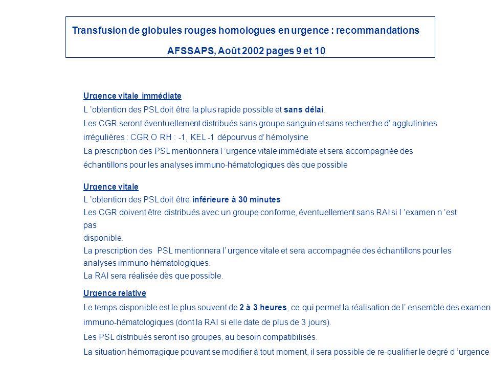 Transfusion de globules rouges homologues en urgence : recommandations