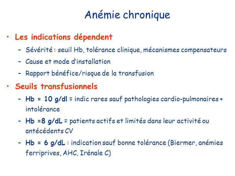 Anémie chronique Les indications dépendent Seuils transfusionnels