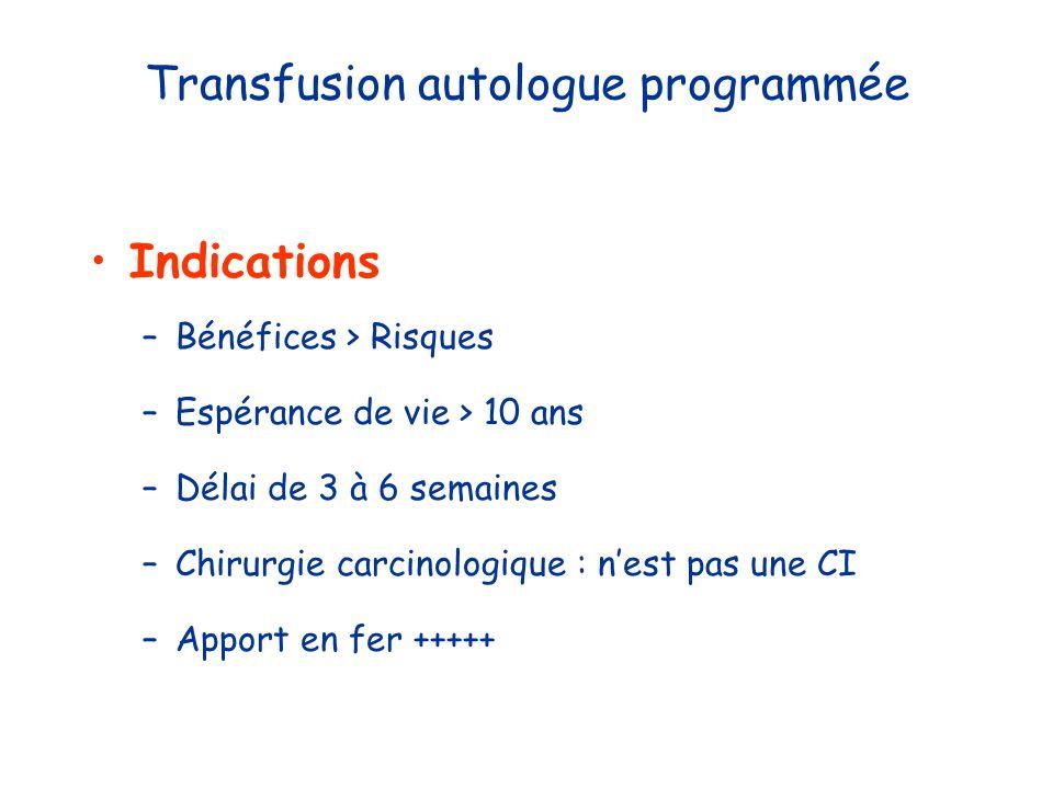 Transfusion autologue programmée