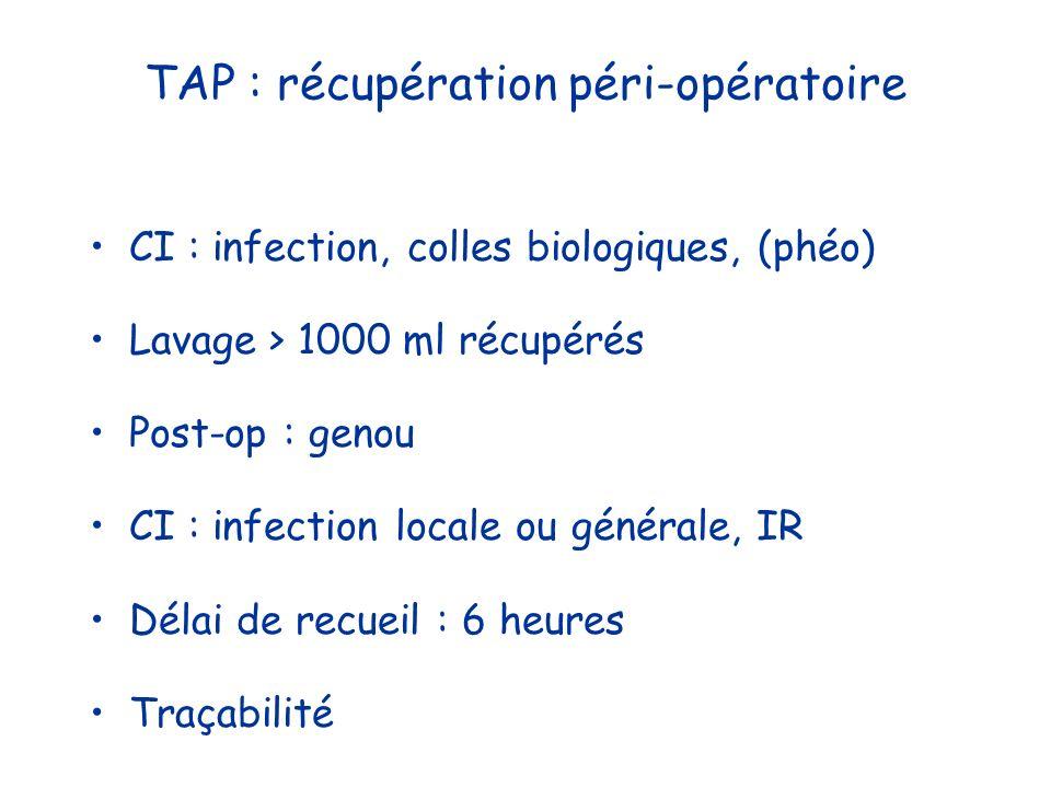 TAP : récupération péri-opératoire