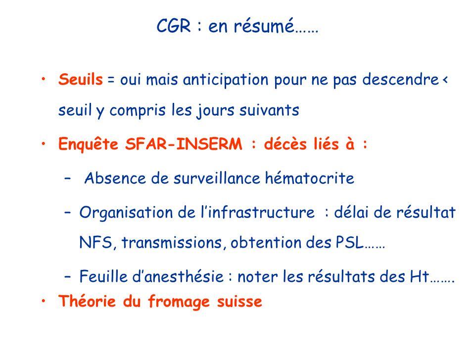 CGR : en résumé…… Seuils = oui mais anticipation pour ne pas descendre < seuil y compris les jours suivants.