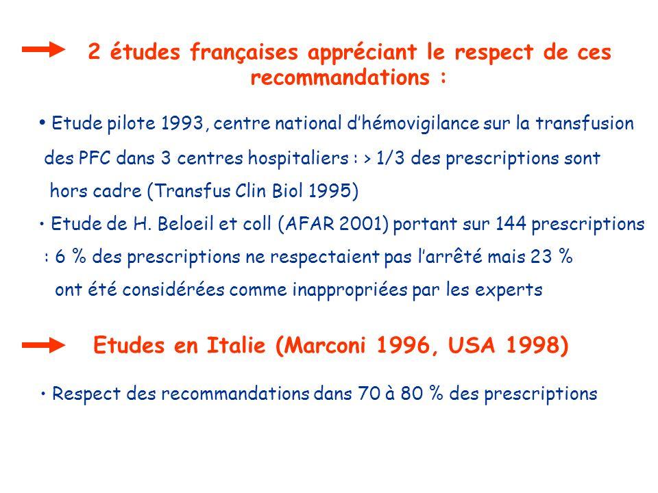 2 études françaises appréciant le respect de ces recommandations :