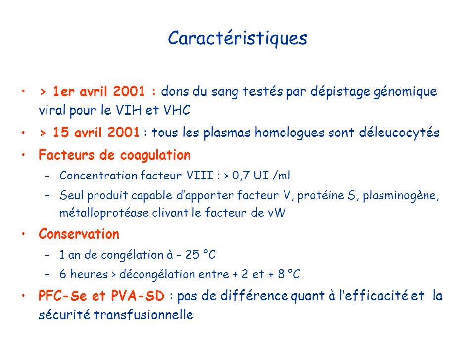 Caractéristiques> 1er avril 2001 : dons du sang testés par dépistage génomique viral pour le VIH et VHC.