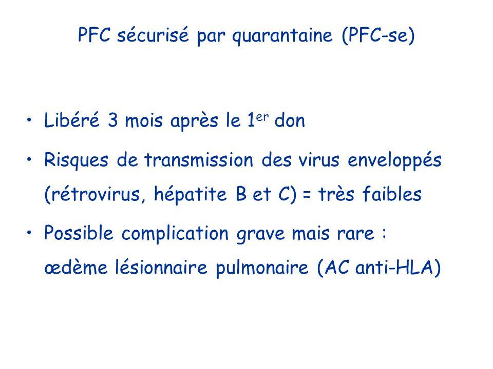 PFC sécurisé par quarantaine (PFC-se)