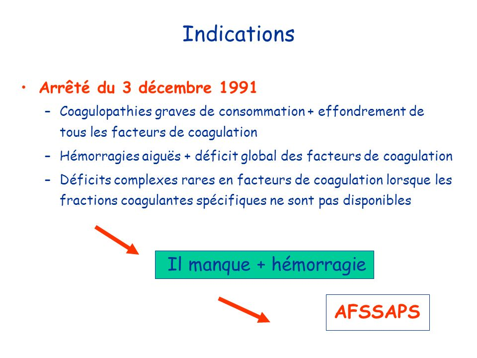 Indications Il manque + hémorragie AFSSAPS Arrêté du 3 décembre 1991