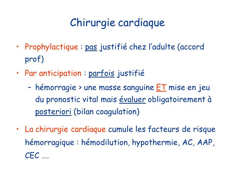 Chirurgie cardiaque Prophylactique : pas justifié chez l'adulte (accord prof) Par anticipation : parfois justifié.
