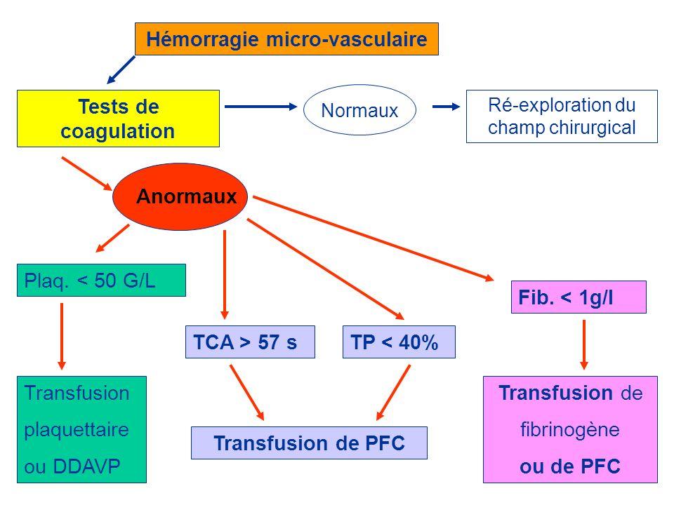 Hémorragie micro-vasculaire