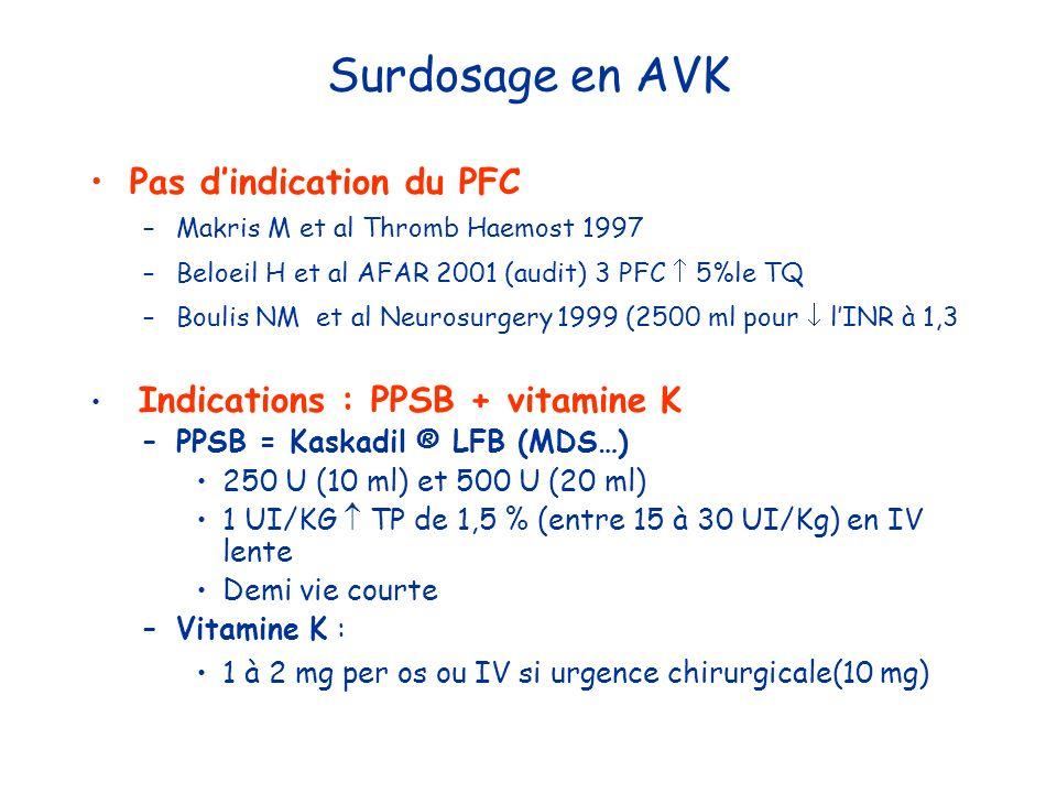 Surdosage en AVK Pas d'indication du PFC