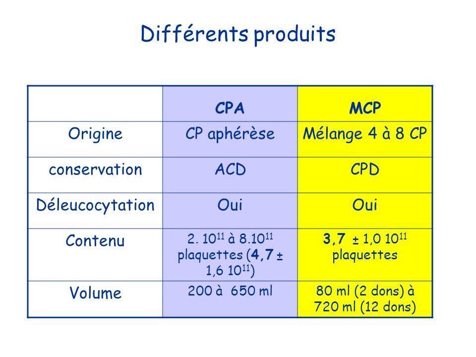 Différents produits CPA MCP Origine CP aphérèse Mélange 4 à 8 CP