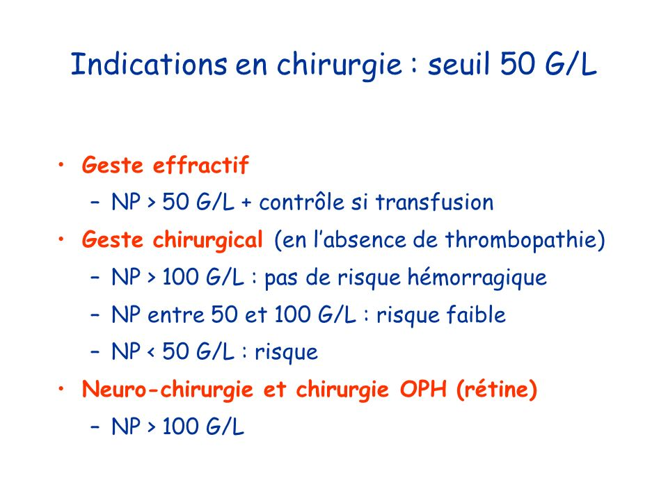 Indications en chirurgie : seuil 50 G/L