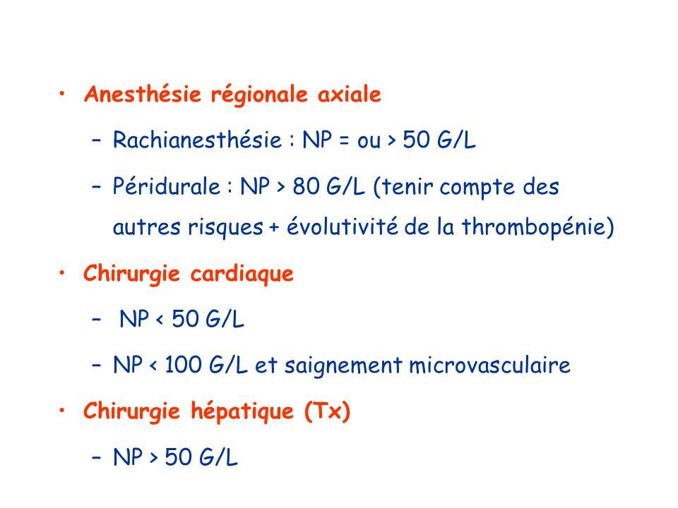 Anesthésie régionale axiale