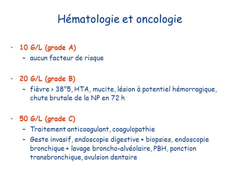 Hématologie et oncologie