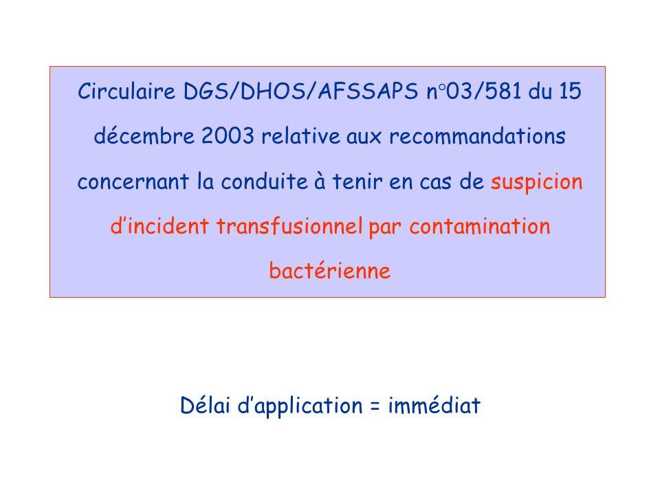 Circulaire DGS/DHOS/AFSSAPS n°03/581 du 15 décembre 2003 relative aux recommandations concernant la conduite à tenir en cas de suspicion d'incident transfusionnel par contamination bactérienne Délai d'application = immédiat