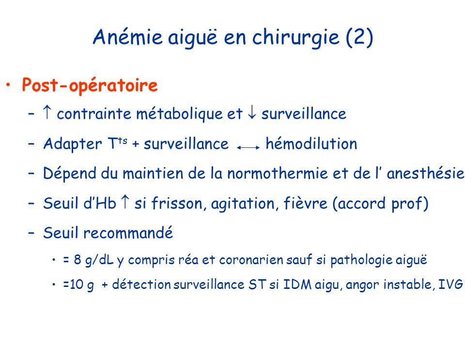 Anémie aiguë en chirurgie (2)
