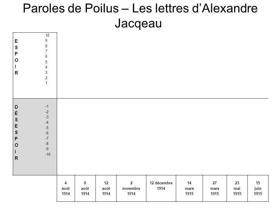 Paroles de Poilus – Les lettres d'Alexandre Jacqeau