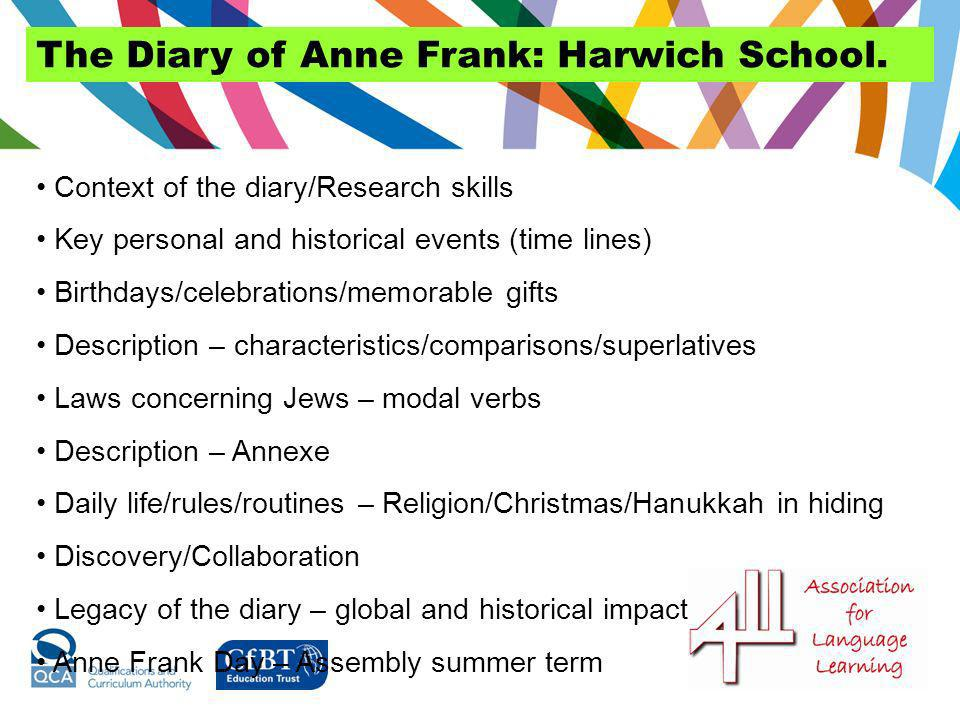 The Diary of Anne Frank: Harwich School.
