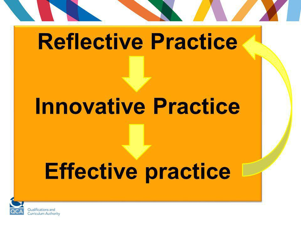 Reflective Practice Innovative Practice Effective practice