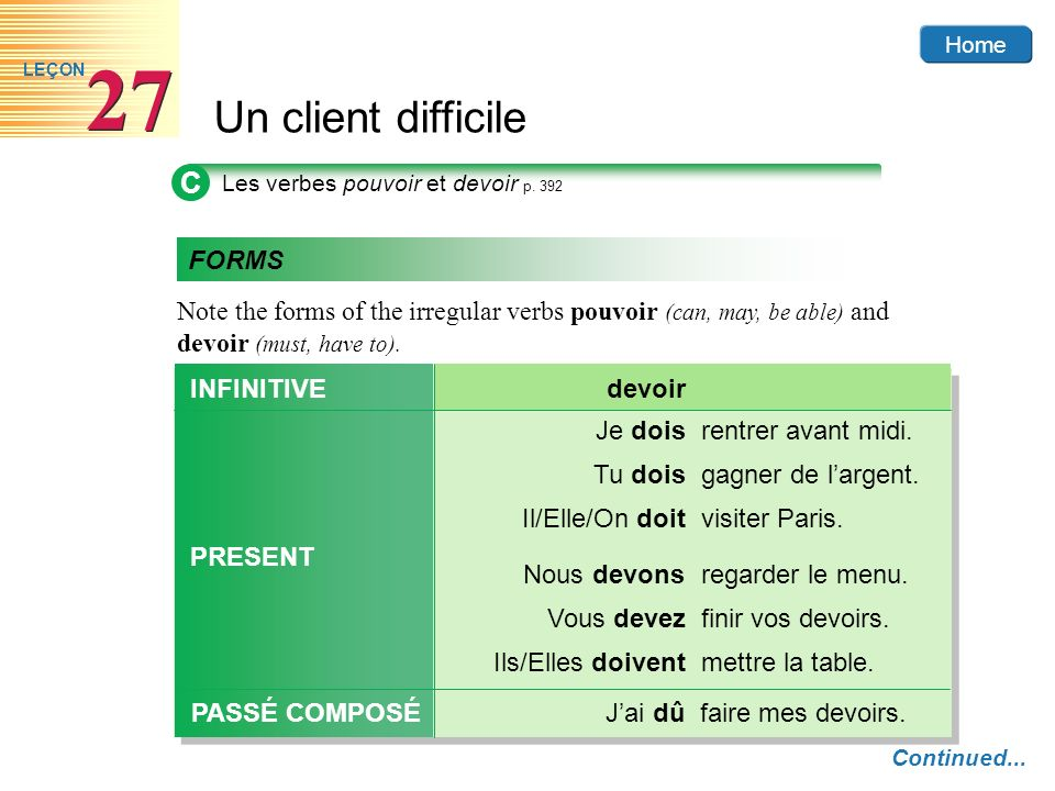 C Les verbes pouvoir et devoir p FORMS. Note the forms of the irregular verbs pouvoir (can, may, be able) and devoir (must, have to).