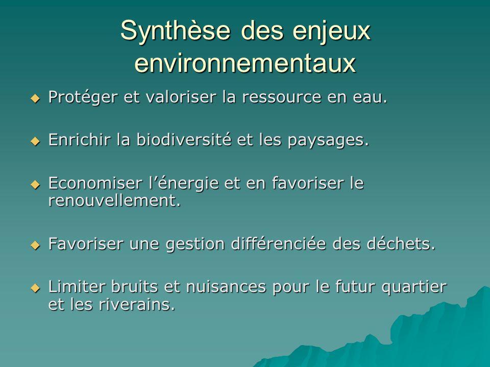 Synthèse des enjeux environnementaux