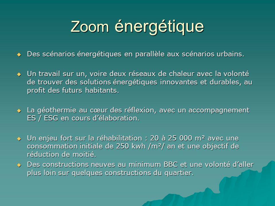 Zoom énergétique Des scénarios énergétiques en parallèle aux scénarios urbains.
