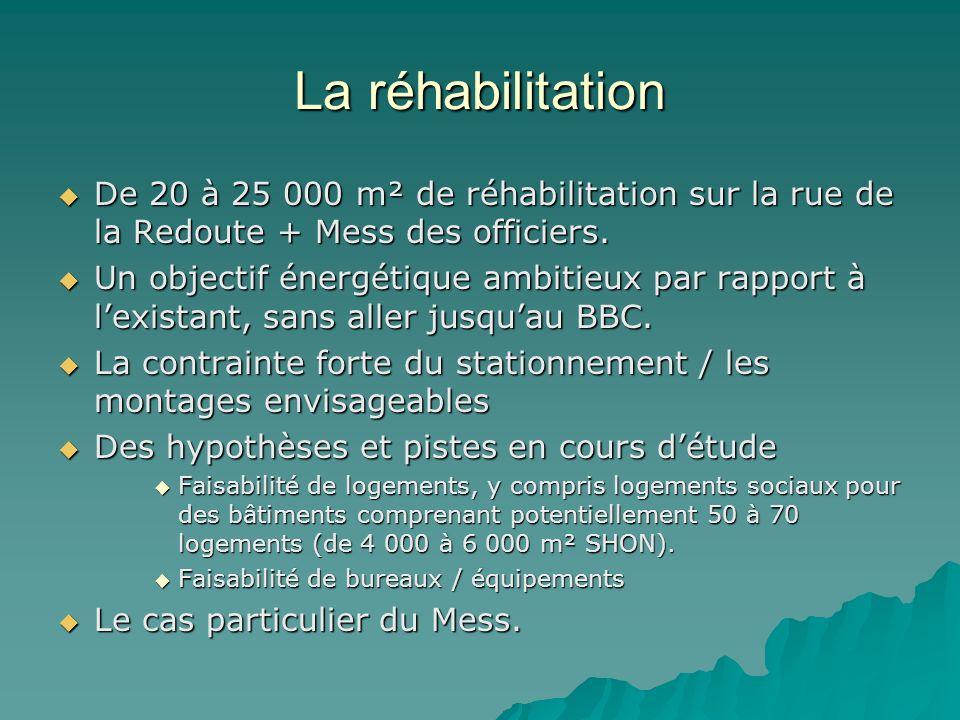 La réhabilitationDe 20 à 25 000 m² de réhabilitation sur la rue de la Redoute + Mess des officiers.