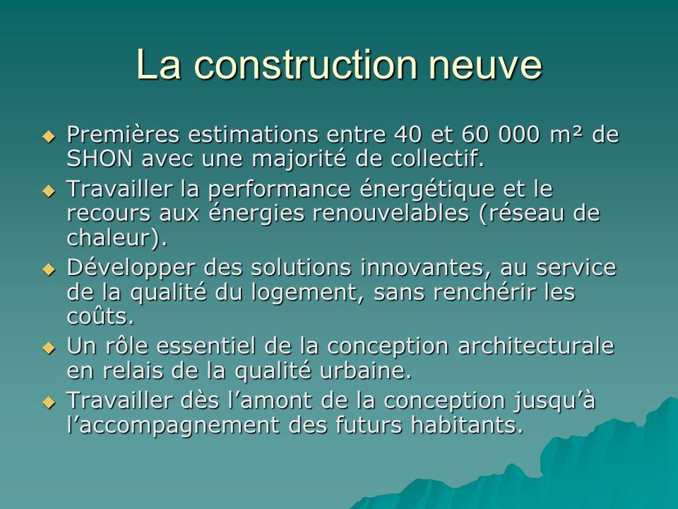 La construction neuve Premières estimations entre 40 et 60 000 m² de SHON avec une majorité de collectif.