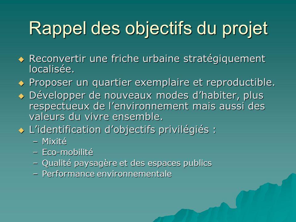 Rappel des objectifs du projet