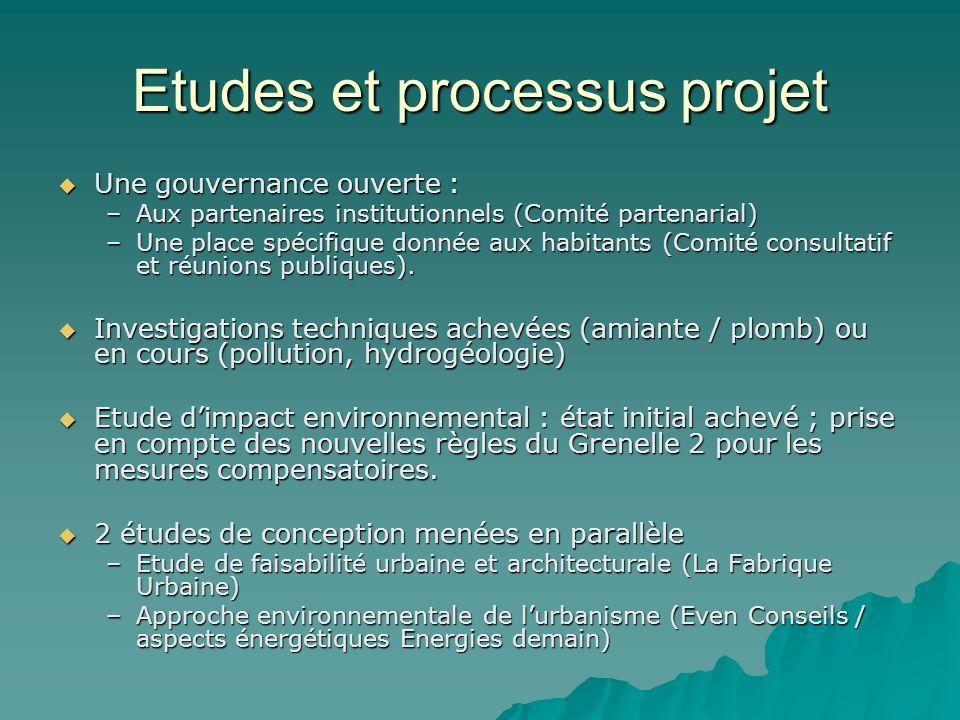 Etudes et processus projet