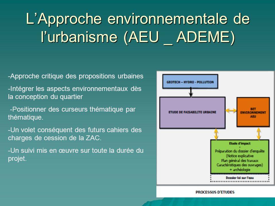L'Approche environnementale de l'urbanisme (AEU _ ADEME)