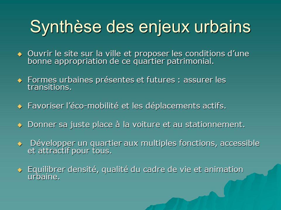 Synthèse des enjeux urbains