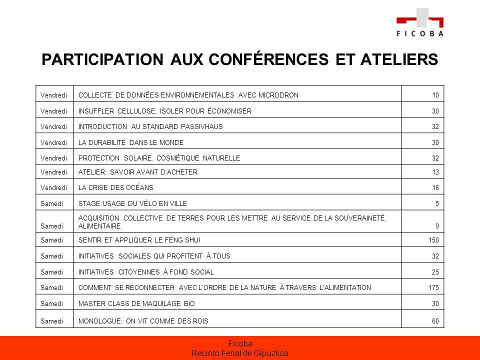 PARTICIPATION AUX CONFÉRENCES ET ATELIERS