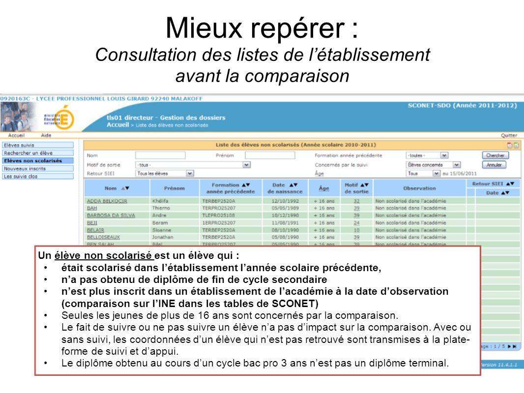 Mieux repérer : Consultation des listes de l'établissement avant la comparaison