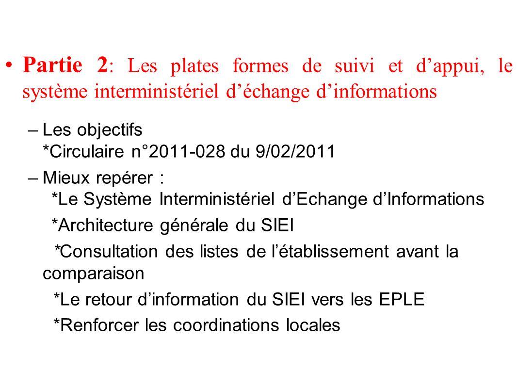 Partie 2: Les plates formes de suivi et d'appui, le système interministériel d'échange d'informations
