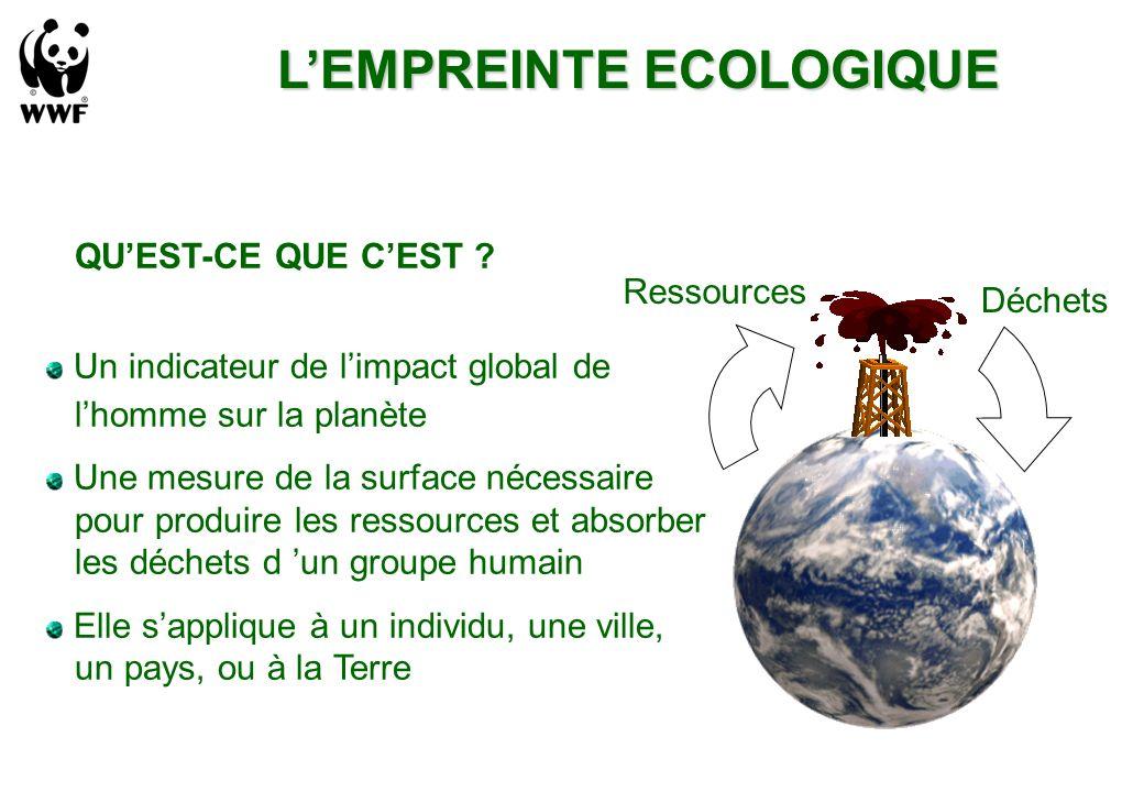 L'EMPREINTE ECOLOGIQUE