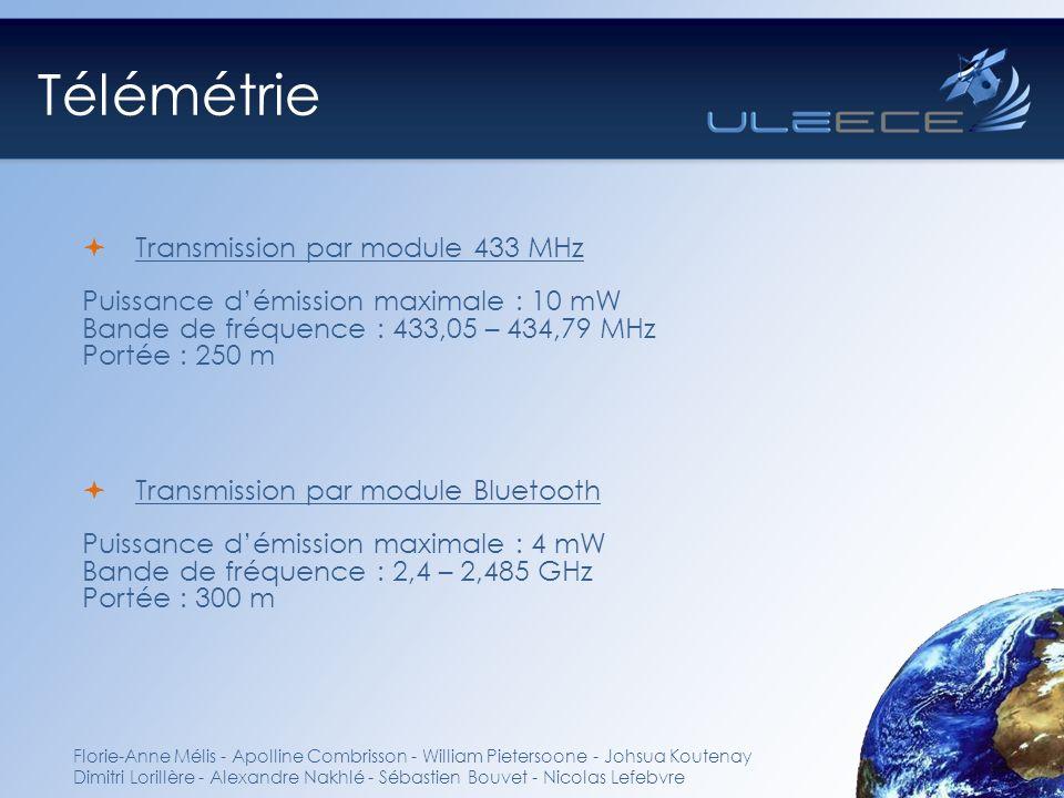 Télémétrie Transmission par module 433 MHz