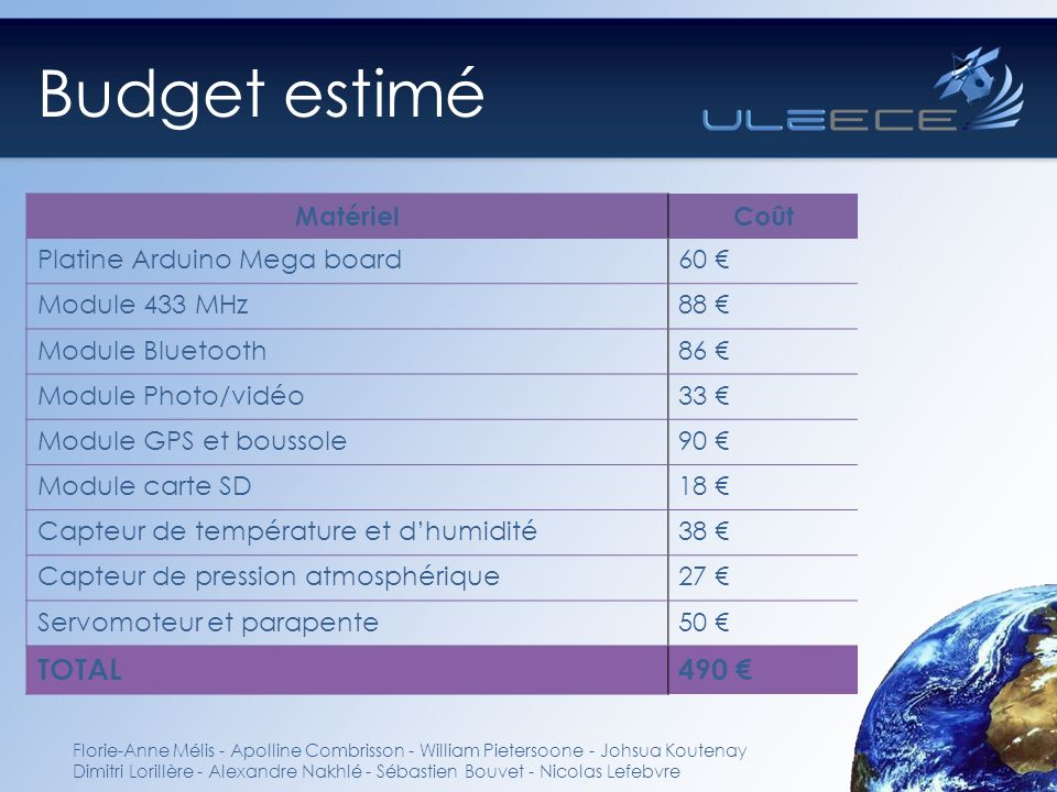 Budget estimé TOTAL 490 € Matériel Coût Platine Arduino Mega board