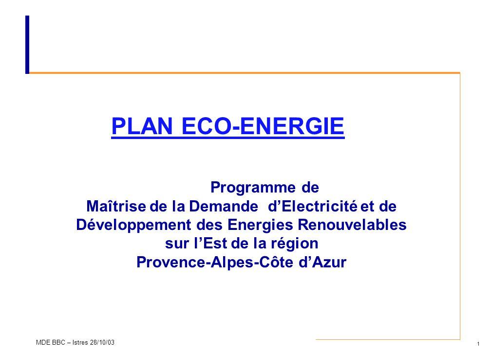 PLAN ECO-ENERGIE Programme de.