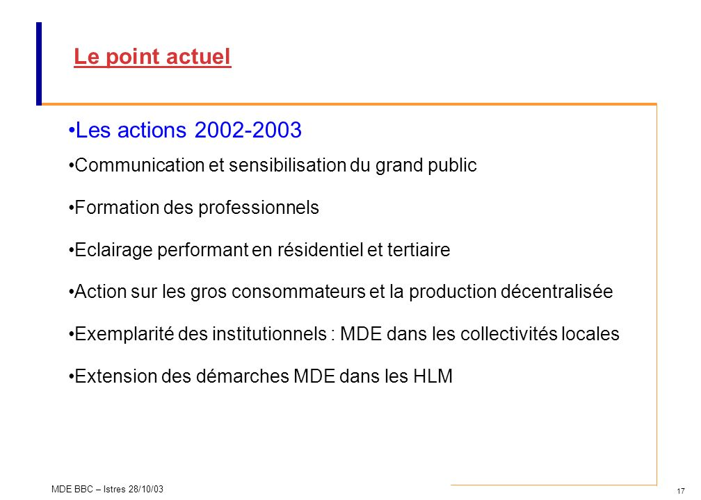 Le point actuel Les actions 2002-2003
