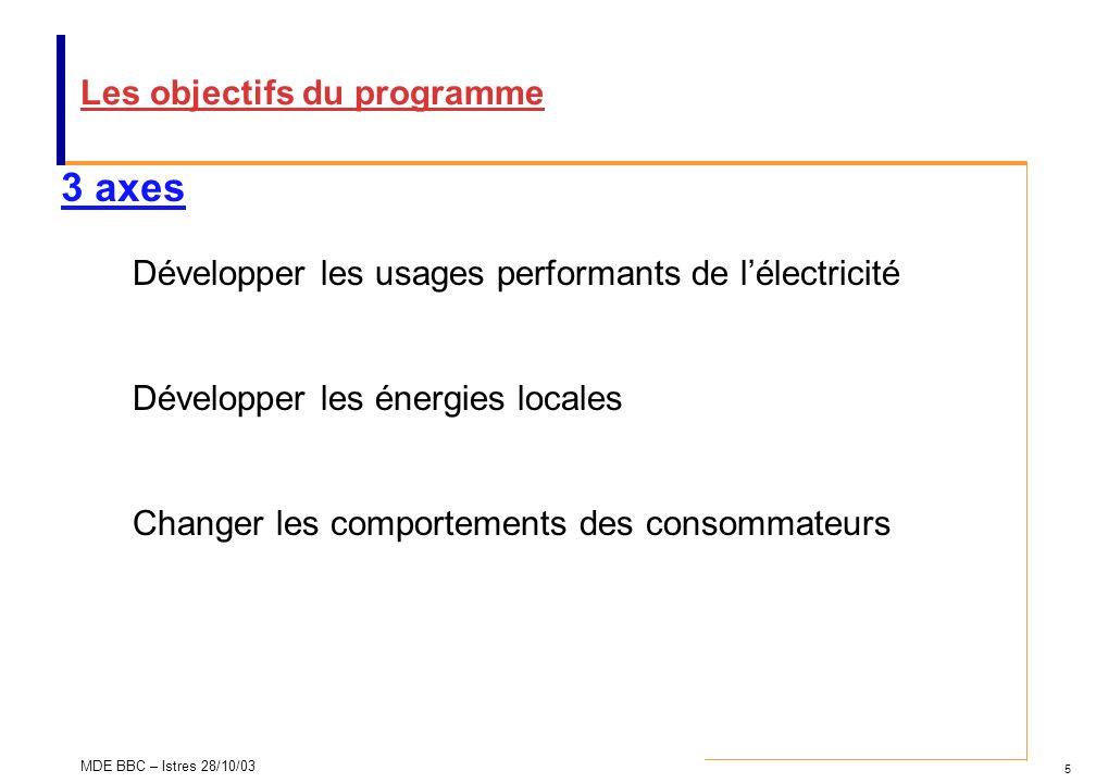 3 axes Les objectifs du programme