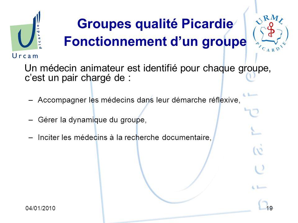 Groupes qualité Picardie Fonctionnement d'un groupe