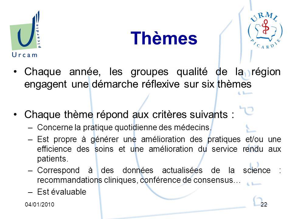 Thèmes Chaque année, les groupes qualité de la région engagent une démarche réflexive sur six thèmes.