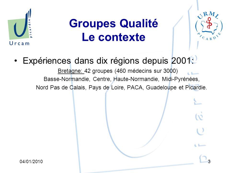Groupes Qualité Le contexte