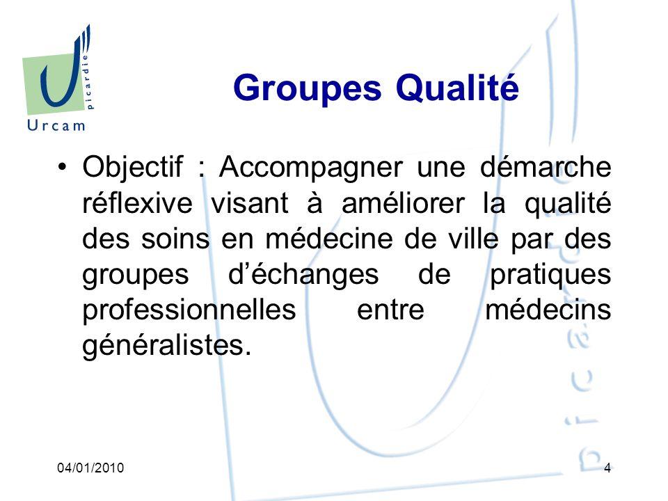 Groupes Qualité