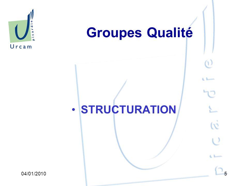 Groupes Qualité STRUCTURATION 04/01/2010