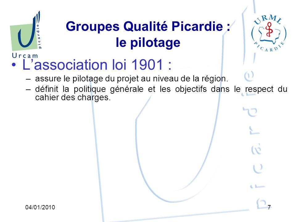 Groupes Qualité Picardie : le pilotage