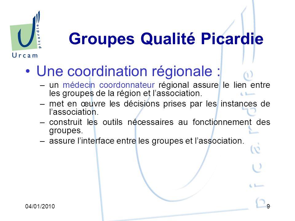 Groupes Qualité Picardie